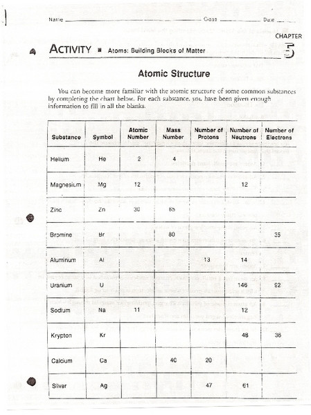 Build An atom Worksheet Answers atoms Building Blocks Of Matter Worksheet for 7th 10th