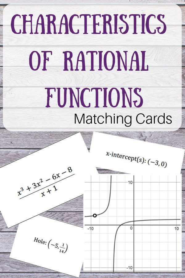 Characteristics Of Functions Worksheet Characteristics Of Rational Functions Matching Activity No