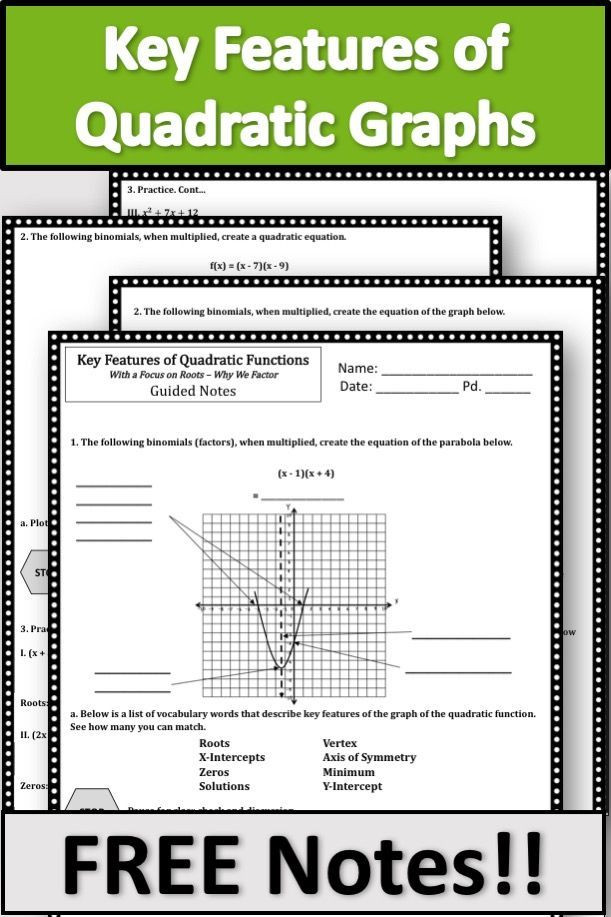 Characteristics Of Quadratic Functions Worksheet Free Notes Over Key Features Of Quadratic Functions
