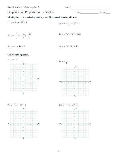 Characteristics Of Quadratic Functions Worksheet Graphing Quadratic Functions In Standard form Worksheet