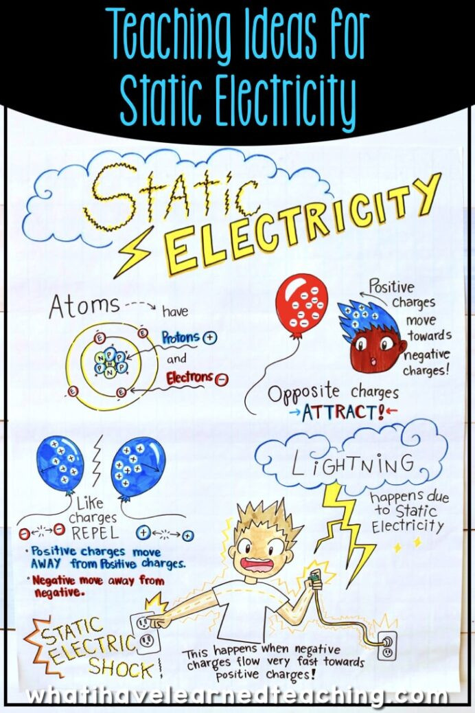 Charge and Electricity Worksheet Answers Third Grade Electricity Worksheets Worksheet Reading