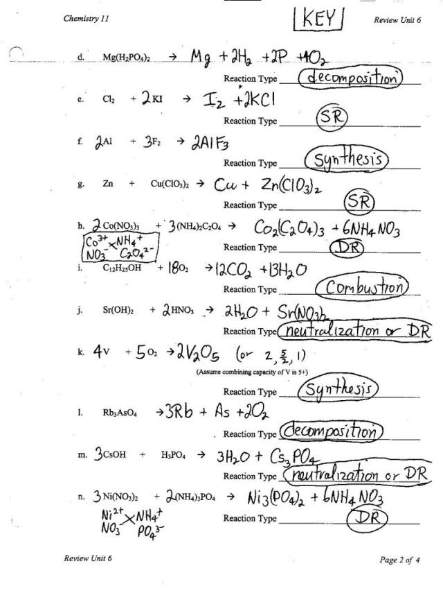 Classifying Chemical Reactions Worksheet 33 Classification Chemical Reactions Worksheet Answers