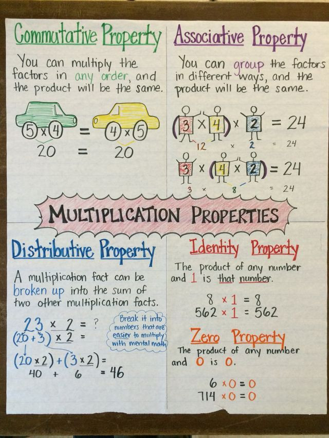 Commutative and associative Properties Worksheet B21e3b071fe3d662dabc4ef02a 640—853 Pixels