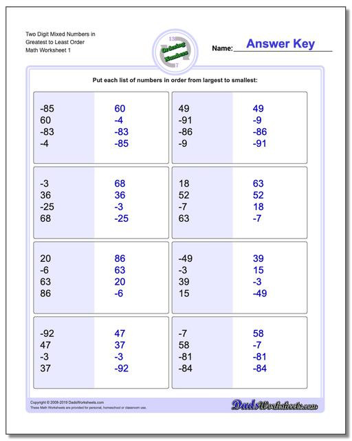 Comparing Rational Numbers Worksheet ordering Numbers