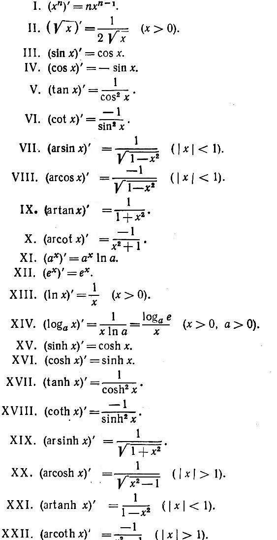 Composite Functions Worksheet Answers Chapter Ii