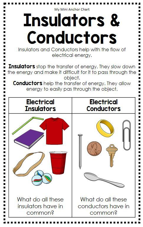 Conductors and Insulators Worksheet Science Posters and Anchor Charts