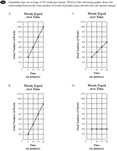 Constant Of Proportionality Worksheet 7 2 1 Proportional Relationships