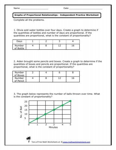 Constant Of Proportionality Worksheet Graphs Of Proportional Relationship Independent Practice