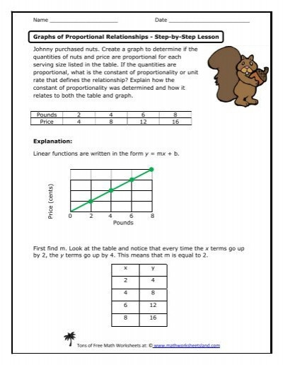 Constant Of Proportionality Worksheet Graphs Of Proportional Relationship Lesson Math Worksheets