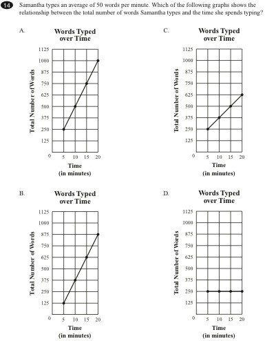 Constant Of Proportionality Worksheet Pin On Worksheet Template for Teachers