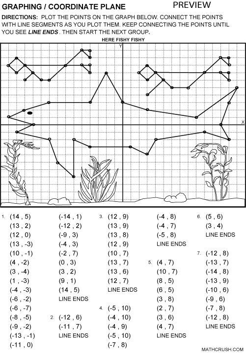 Coordinate Plane Worksheets Middle School Printable Fun Coordinate Graph Worksheets