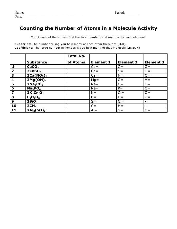 Counting atoms Worksheet Answer Key Counting atoms Homework