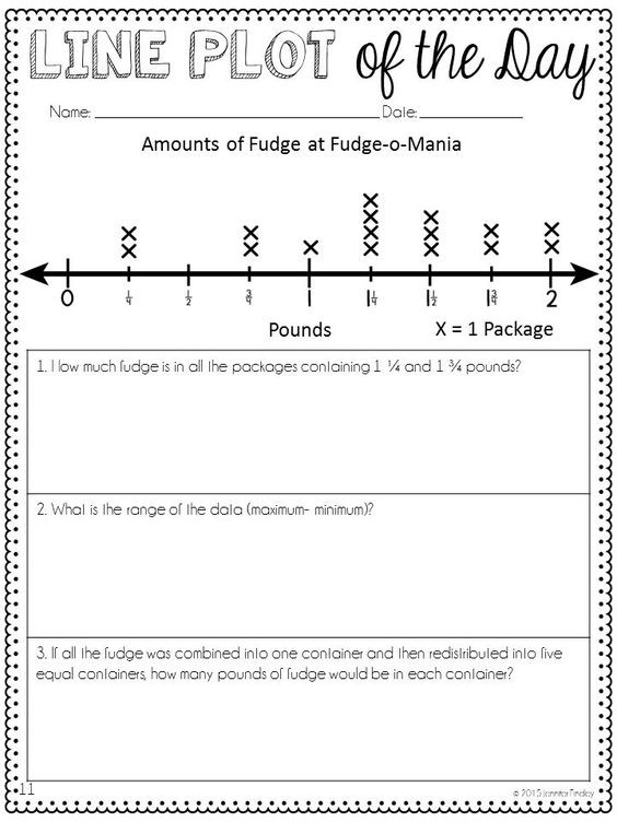Create A Line Plot Worksheet Line Plots Line Plot Of the Day