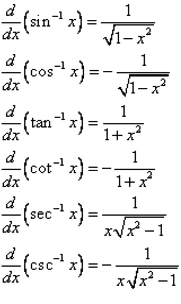 Derivative Of Trigonometric Functions Worksheet Derivatives Of Inverse Trig Functions