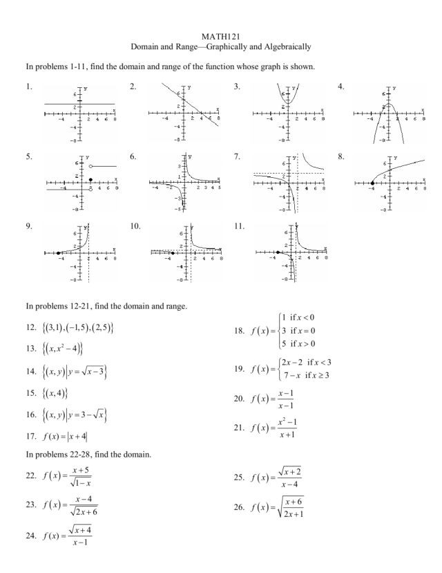 Domain and Range Worksheet 34 Finding Domain and Range From A Graph Worksheet with