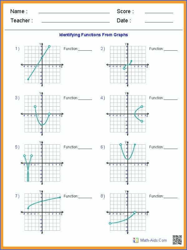 Domain and Range Worksheet Domain and Range Worksheet Answers Promotiontablecovers