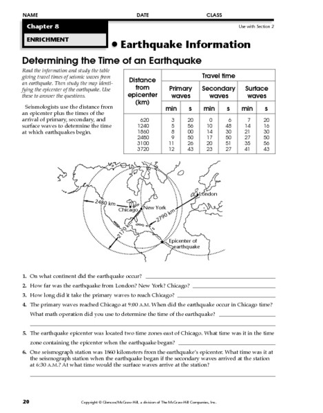 Earthquake Worksheets Middle School Determining the Time Of An Earthquake Worksheet for 6th