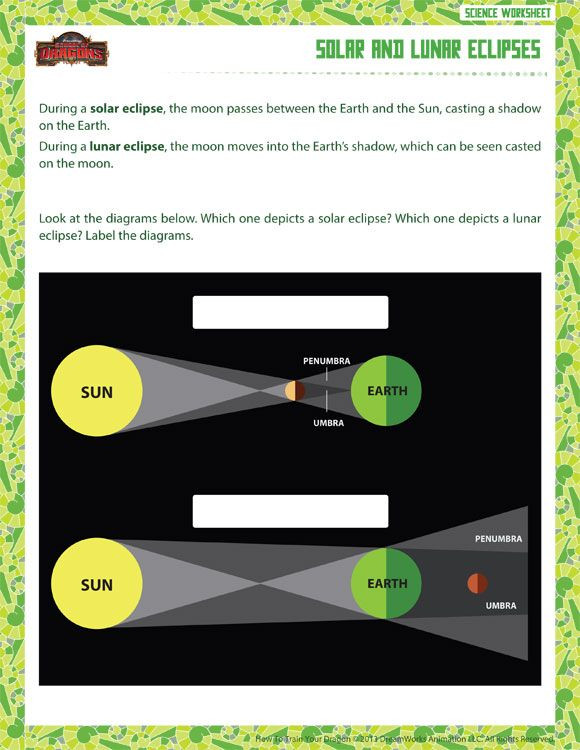 Eclipse Worksheets for Middle School solar and Lunar Eclipses Printable Science Worksheets
