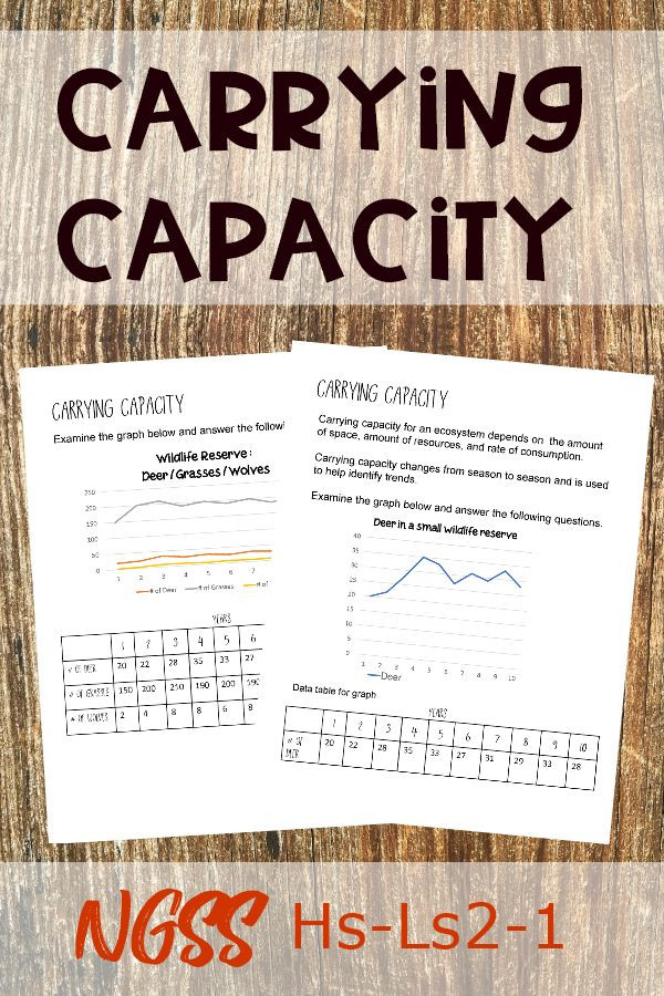 Ecology Worksheets Middle School Carrying Capacity Worksheet Population Ecology Worksheet
