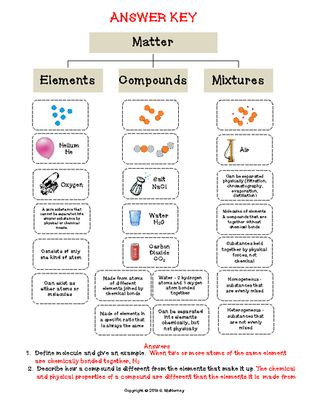 Elements Compounds Mixtures Worksheet Answers Pin On Science Elements Pounds Mixtures