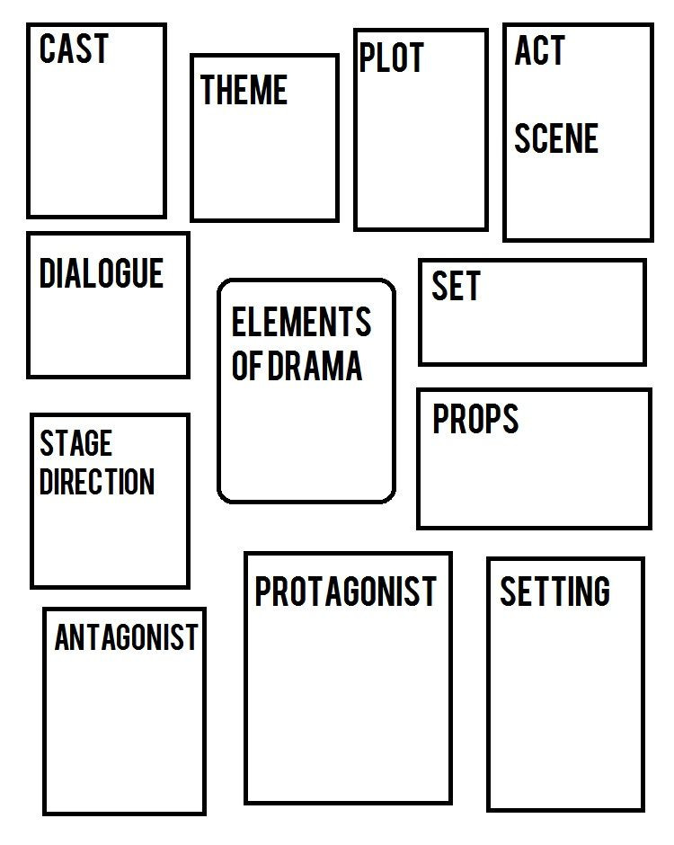Elements Of Drama Worksheet Clean Drama Elements Worksheet to Be Filled In