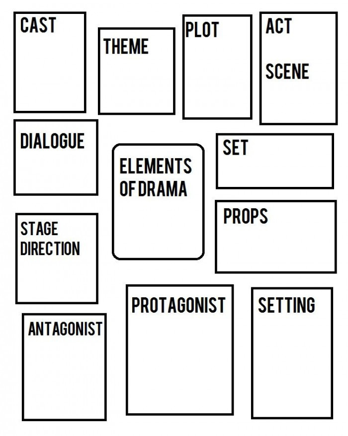 Elements Of Drama Worksheet Dialogue and Drama Worksheets