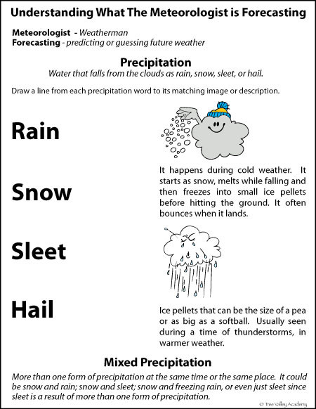 Forecasting Weather Map Worksheet 1 Understanding the Weather forecast Kid Friendly Weather