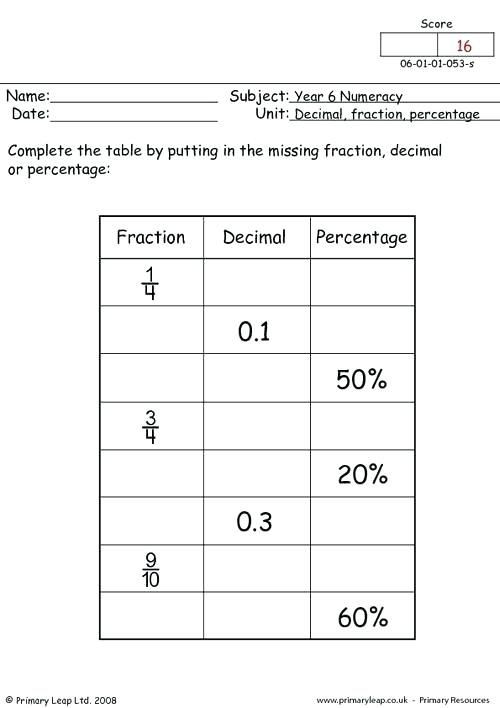 Fraction Decimal Percent Worksheet Pdf 6th Grade Math Worksheets Fractions Decimals Percents