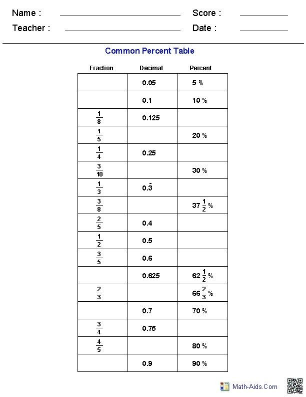 Fraction Decimal Percent Worksheet Pdf Pin by Cassie Kennedy On 6th Grade Math