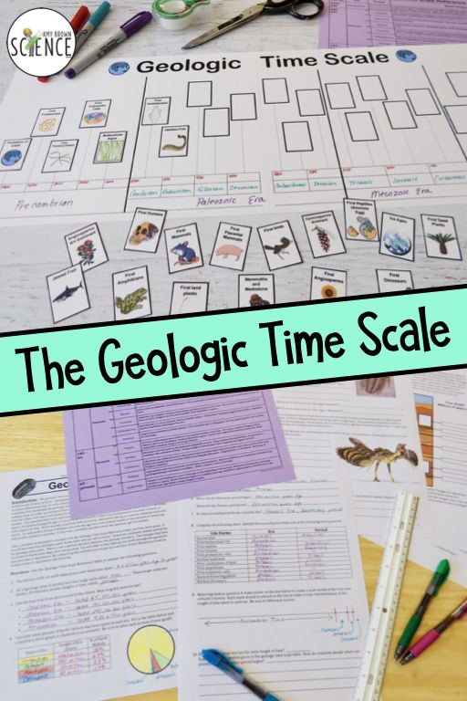 Geological Time Scale Worksheet Geologic Time Scale Activity