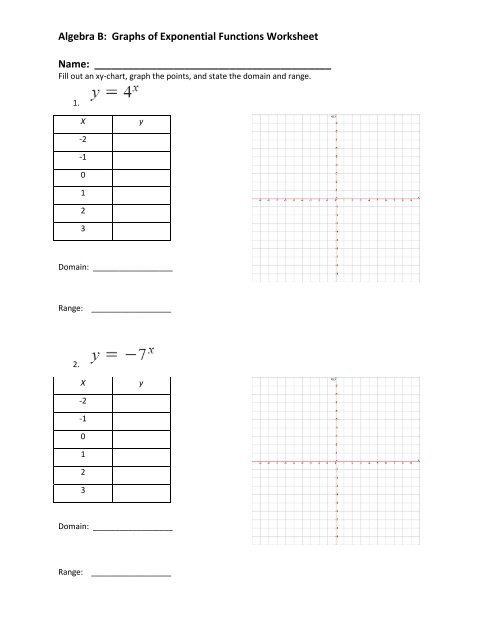 Graphing Exponential Functions Worksheet Algebra B Graphs Of Exponential Functions Worksheet