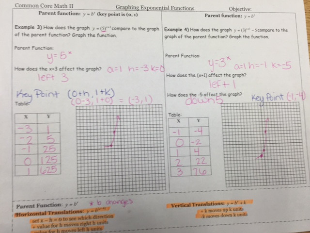 Graphing Exponential Functions Worksheet Class History Ms Chapman S Math 2