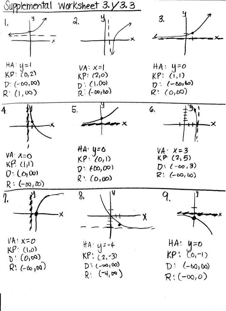 Graphing Exponential Functions Worksheet Graphing Exponential Functions Worksheet