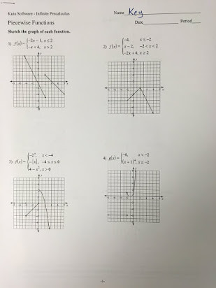 Graphing Exponential Functions Worksheet Kuta software Piecewise Functions