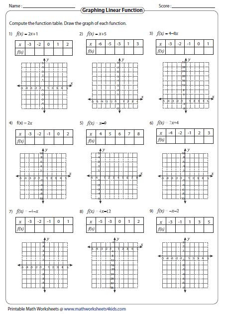 Graphing Linear Functions Worksheet Answers 122 Best Algebra Graphing Linear Equations & Functions