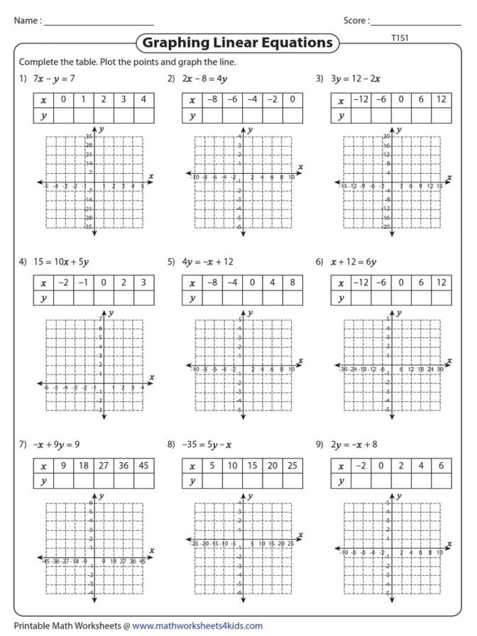 Graphing Linear Functions Worksheet Answers Worksheets 49 Splendi Graphing Linear Equations Worksheet