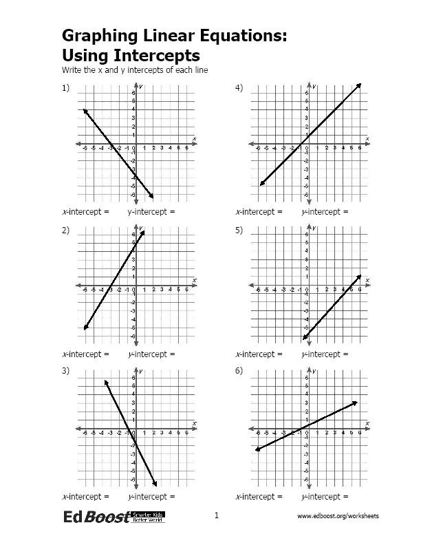 Graphing Linear Functions Worksheet Answers Writing and Graphing Linear Equations 2 Lessons Tes Teach