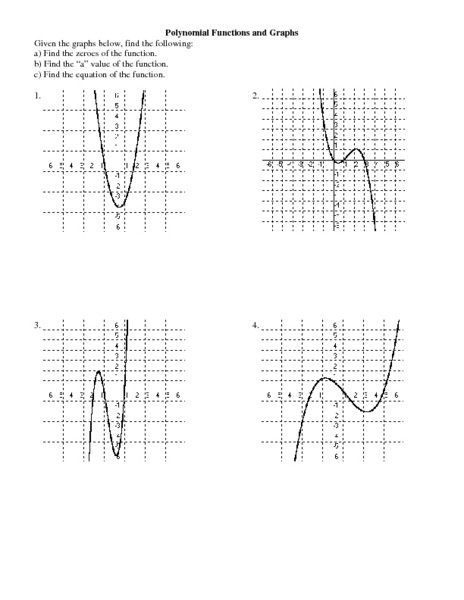 Graphing Polynomial Functions Worksheet Answers 28 [ Polynomial Graphs Worksheet ]