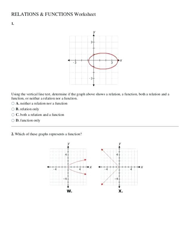 Graphing Polynomial Functions Worksheet Answers Algebra 2 Polynomial Graphs Worksheet Promotiontablecovers