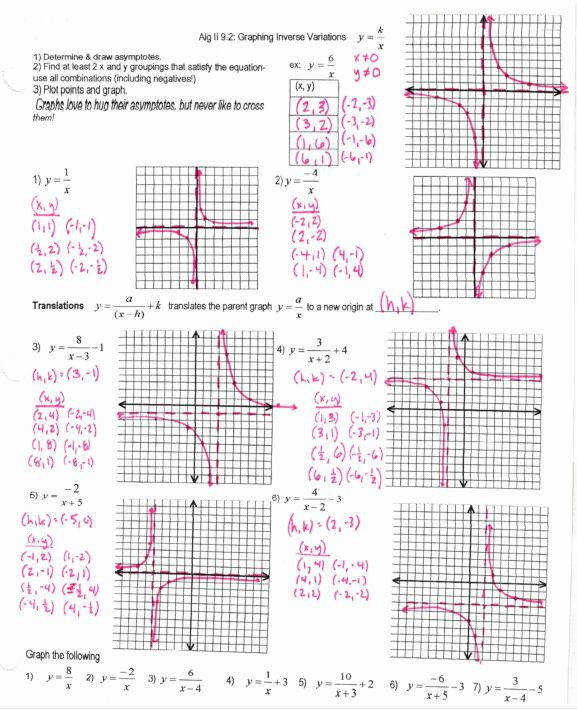 Graphing Rational Functions Worksheet 25 Graphing Rational Functions Worksheet 1 Horizontal