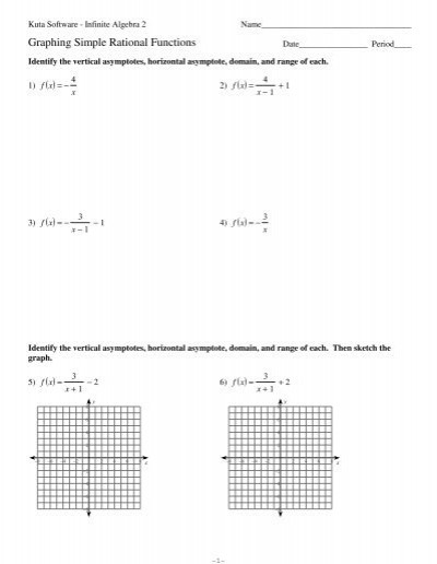 Graphing Rational Functions Worksheet Graphing Simple Rational Functions Kuta software