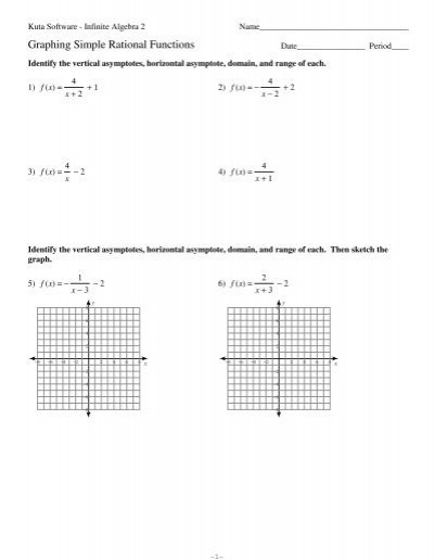 Graphing Rational Functions Worksheet Graphing Simple Rational Functions