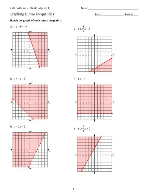 Graphing Systems Of Inequalities Worksheet 2 ©k X2r0d1n2r Pkjuatj