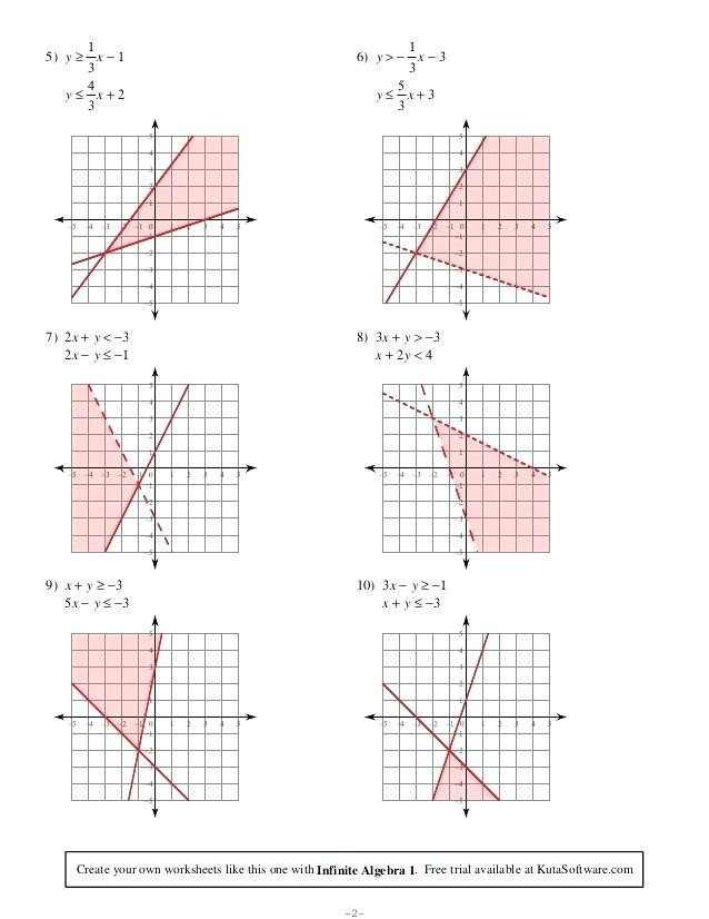Graphing Systems Of Inequalities Worksheet solving System Of Equations by Graphing Kuta software لم