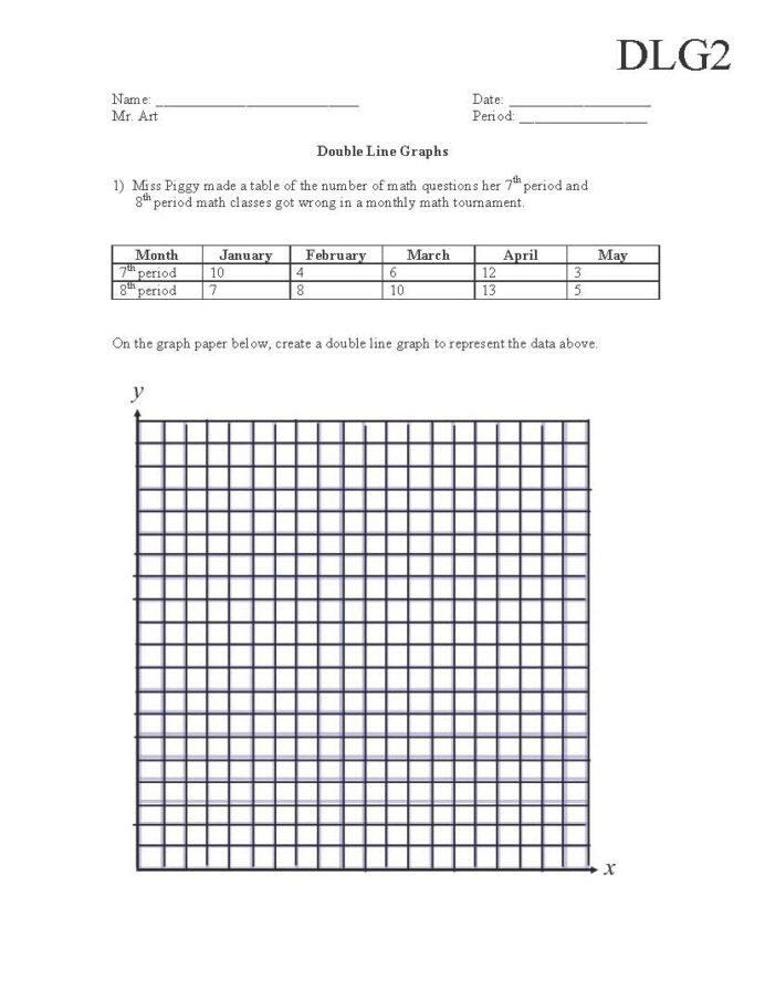 Graphing Systems Of Inequalities Worksheet System Inequalities Graph Calculator Graphing Data