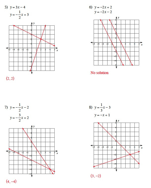 Graphing Systems Of Inequalities Worksheet Warrayat Instructional Unit