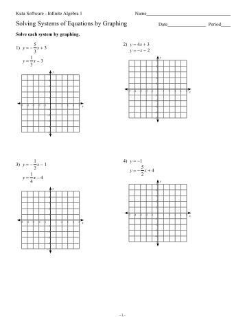Graphing Trig Functions Worksheet 16 Graphing Trig Functions Worksheet Answers Inverse