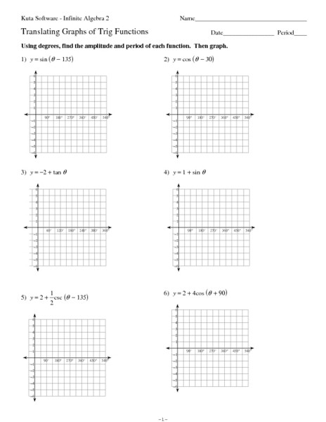 Graphing Trig Functions Worksheet 30 Graphing Trig Functions Practice Worksheet with Answers