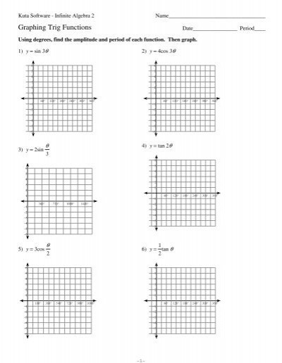Graphing Trig Functions Worksheet Graphing Trig Functions Kuta software