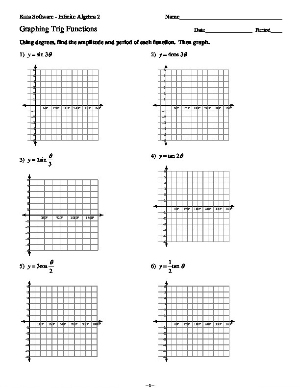 "Graphing Trig Functions Worksheet Graphing Trig Functions Worksheets لم يسبق له Ù…Ø ÙŠÙ"" الصور"